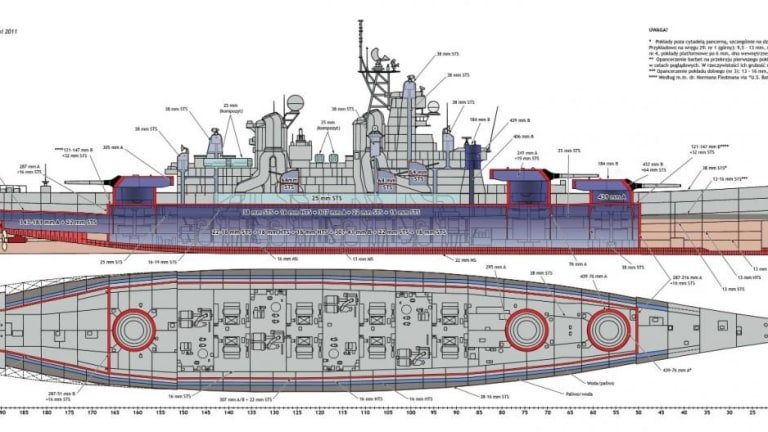What Would Happen If a Battleship and an Aircraft Carrier Were Merged?