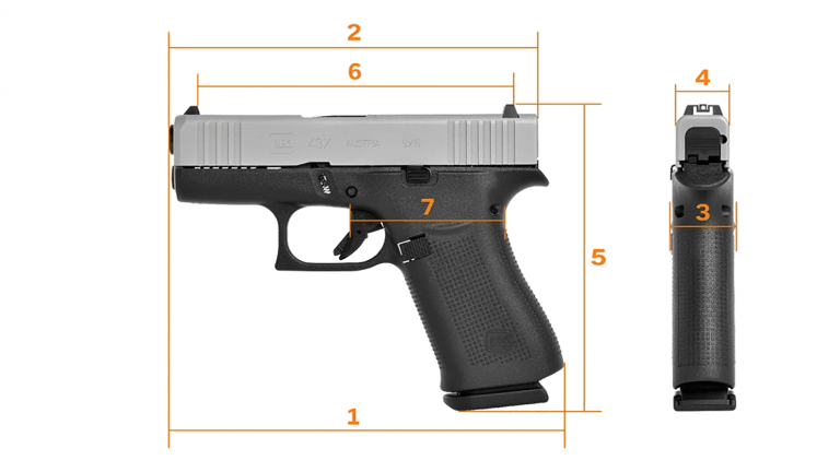 Will These be the Best Guns of 2019?