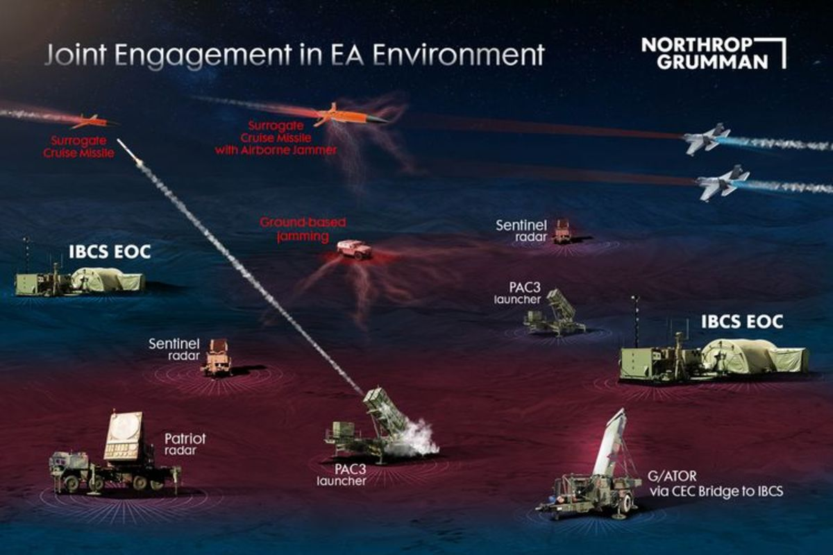 Integrated Air and Missile Defense Battle Command System (IBCS).